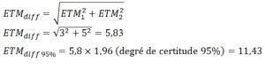 Exemple ETMdiff 2