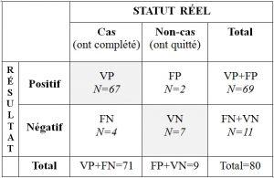 Exemple sensi+spec